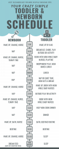 Life with a toddler and newborn can get real crazy, real fast. Try this crazy simple toddler and newborn schedule to help you feel confident about your daily routine at home! You've got this mama. Click through for a detailed routine and pro tips to manage the needs of your infant and toddler #toddlerschedule #newbornschedule #toddler routine #newbornroutine
